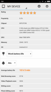 b2ap3_small_Screenshot_2016-10-25-07-01-59-984_com.futuremark.pcmark.android.benchmark Xiaomi Redmi Note 4 Review: Preiswertes Budget Phablet