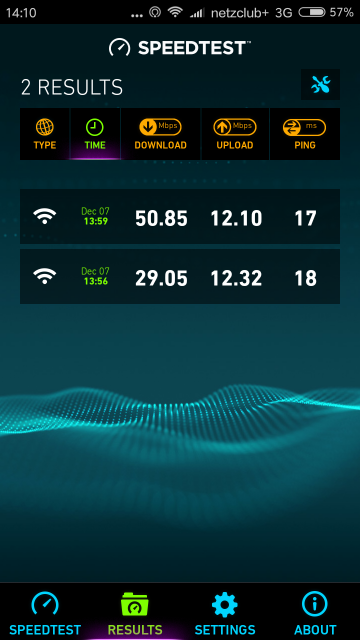 b2ap3_medium_Screenshot_2016-12-07-14-10-56-994_org.zwanoo.android.speedtest Xiaomi Redmi 4A Review: Klein, günstig, gut!