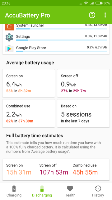 b2ap3_medium_Screenshot_2016-12-24-23-18-24-566_com.digibites.accubattery Xiaomi Redmi 4 Prime Review: Top Smartphone für wenig Geld