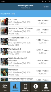 b2ap3_small_Screenshot_2017-03-17-14-55-23-480_com.glbenchmark.glbenchmark27 Xiaomi Redmi Note 4X Review