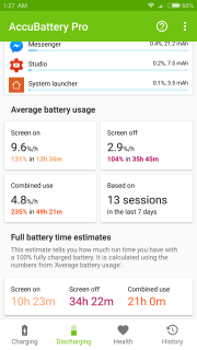 b2ap3_small_Screenshot_2017-05-13-01-27-05-554_com.digibites.accubattery Xiaomi Mi 6 Review