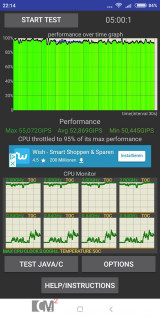 Xiaomi Redmi 6 Throttle Test